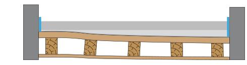 Chape liquide en r novation s rl michel berger sundhouse 67920 - Chape seche sur plancher bois ...